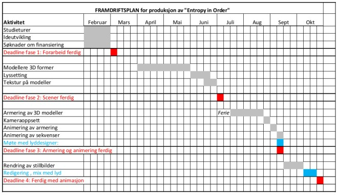 FRAMDRIFTSPLAN-Entropy-idajulsen-open